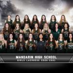 MHS Girls Lacrosse 2021